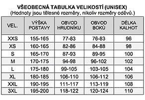 obecna tabulka velikosti